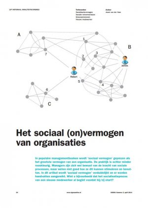 Het sociaal (on)vermogen van organisaties