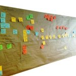 BPMConsult traint facilitators provincie Gelderland