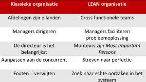 lean-vs-klassiek.jpg