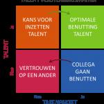 Benut het talent in jouw organisatie