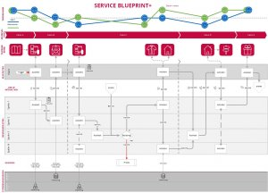 format-service-blueprint.jpg