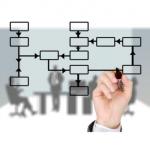 Programmatisch werken aan continu verbeteren van processen
