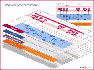 modulaire-architectuur.jpg