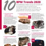 BPM Trends 2020